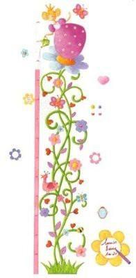 Height Chart – Princess Marguerite