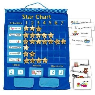 Star Chart – Blue